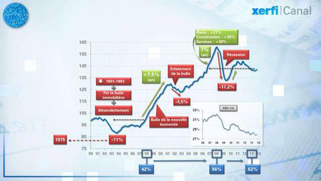 20-ans-d-investissement-et-les-degats-de-la-panne-2392