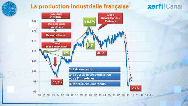 20-ans-de-production-industrielle-2575
