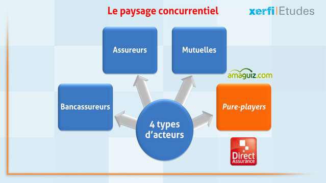 Alexandre-Boulegue-ABO-L-assurance-habitation-face-aux-nouveaux-usages