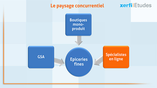 Alexandre-Boulegue-ABO-La-distribution-d-epicerie-fine-a-l-horizon-2018-5790