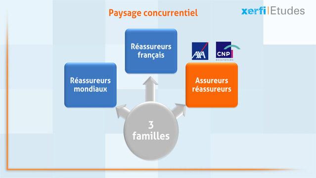 Alexandre-Boulegue-ABO-Le-marche-de-la-reassurance-en-France