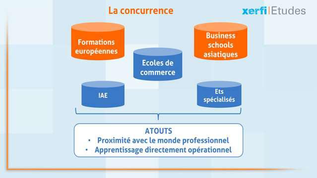 Alexandre-Boulegue-ABO-Le-marche-des-MBA