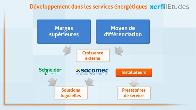 Alexandre-Boulegue-ABO-Le-marche-des-equipements-et-de-l-installation-electriques-5751.png