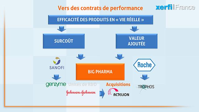 Alexandre-Boulegue-ABO-Le-marche-des-medicaments-orphelins