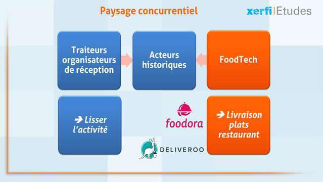 Alexandre-Boulegue-ABO-Le-marche-des-plateaux-repas-et-traiteurs-en-entreprises