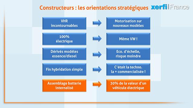 Alexandre-Boulegue-ABO-Le-marche-des-vehicules-electriques-et-hybrides-en-France-et-dans-le-monde