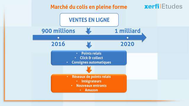 Alexandre-Boulegue-ABO-Le-marche-du-colis