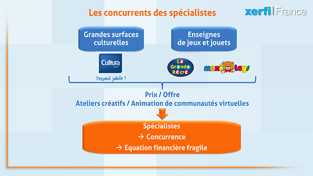 Alexandre-Boulegue-ABO-Le-marche-et-la-distribution-de-loisirs-creatifs