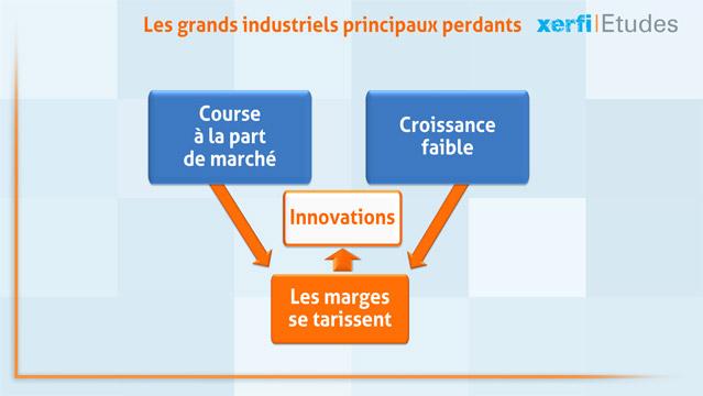 Alexandre-Boulegue-ABO-Les-marches-innovants-dans-les-boissons