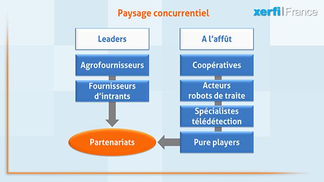Alexandre-Boulegue-ABO-Les-nouvelles-technologies-dans-l-agriculture-5982.jpg