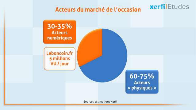 Alexandre-Boulegue-Distribution-de-biens-d-occasion-4409