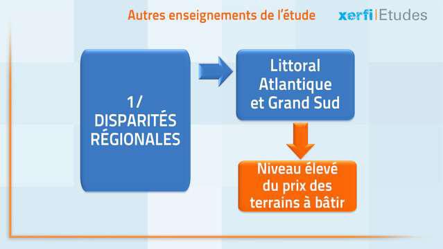 Alexandre-Boulegue-L-immobilier-de-logements-en-France-et-en-regions-3438