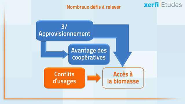 Alexandre-Boulegue-La-chimie-verte-en-France-3316