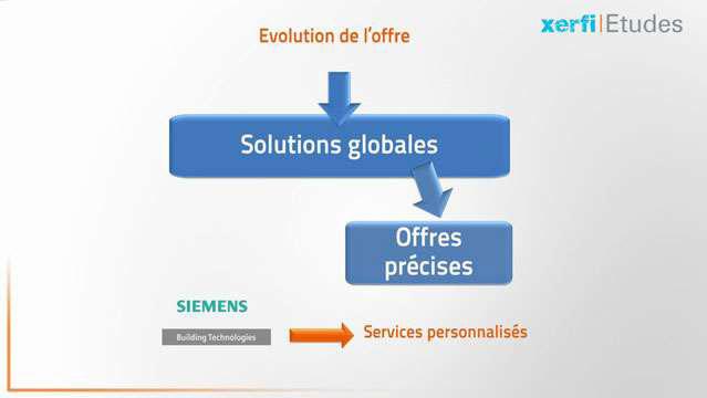 Alexandre-Boulegue-La-regulation-et-la-gestion-technique-de-batiments--2930