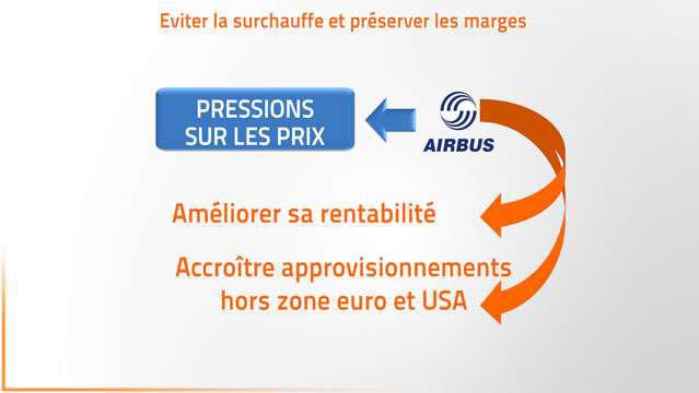 Alexandre-Boulegue-La-sous-traitance-aeronautique--2931