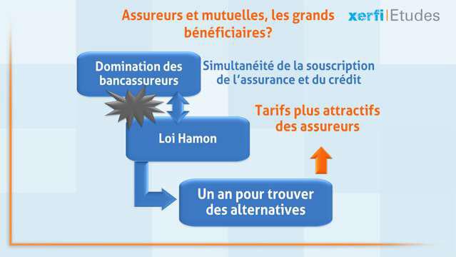 Alexandre-Boulegue-Le-marche-de-l-assurance-emprunteur