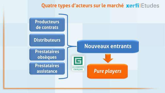 Alexandre-Boulegue-Le-marche-de-l-assurance-obseques-4831