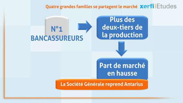 Alexandre-Boulegue-Le-marche-de-l-assurance-vie