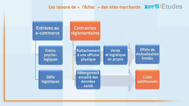 Alexandre-Boulegue-Le-marche-de-l-automedication-3467
