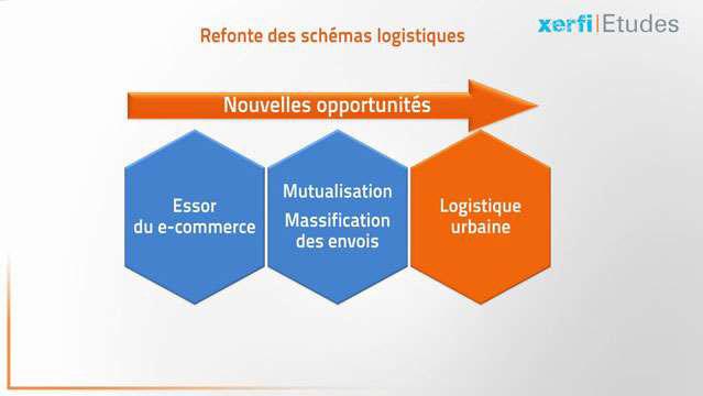 Alexandre-Boulegue-Le-marche-de-l-immobilier-logistique-a-l-horizon-2016-3220