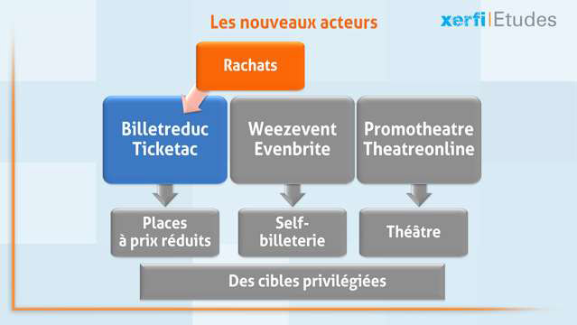Alexandre-Boulegue-Le-marche-de-la-billetterie