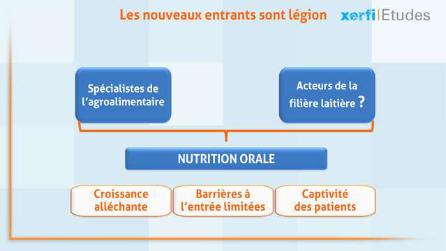 Alexandre-Boulegue-Le-marche-de-la-nutrition-clinique-4832