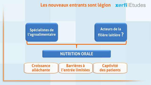 Alexandre-Boulegue-Le-marche-de-la-nutrition-clinique-4832