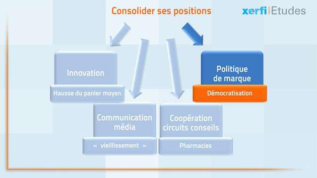 Alexandre-Boulegue-Le-marche-des-complements-alimentaires