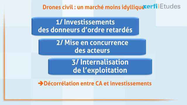 Alexandre-Boulegue-Le-marche-des-drones-professionnels-et-de-loisir-en-France-4109