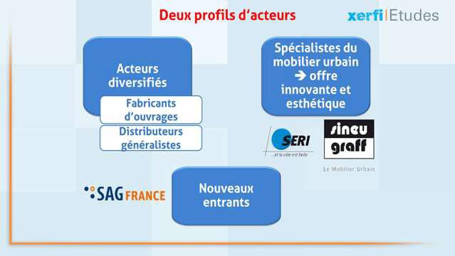 Alexandre-Boulegue-Le-marche-du-mobilier-urbain-5216