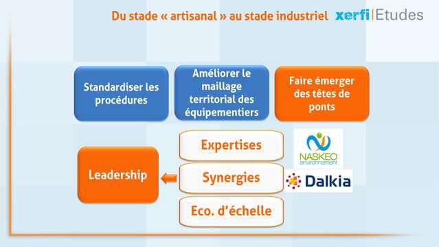 Alexandre-Boulegue-Le-marche-francais-du-biogaz-a-l-horizon-2020-4830