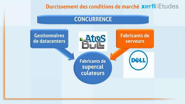 Alexandre-Boulegue-Les-acteurs-et-le-marche-du-calcul-intensif-et-de-la-simulation-4825
