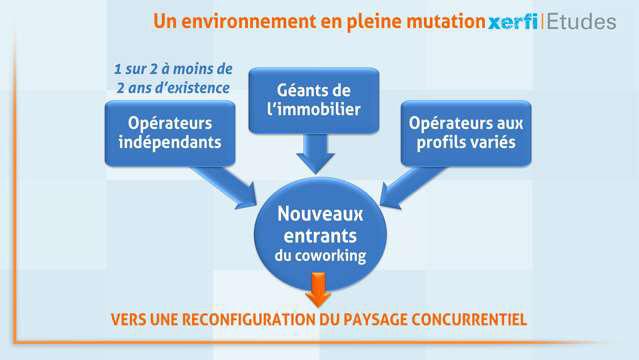 Alexandre-Boulegue-Les-centres-d-affaires-et-de-coworking-4827