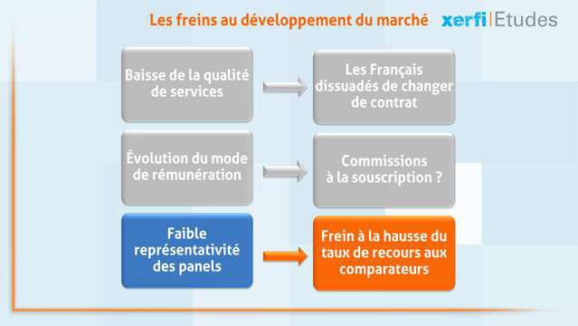 Alexandre-Boulegue-Les-comparateurs-dans-l-assurance-4590