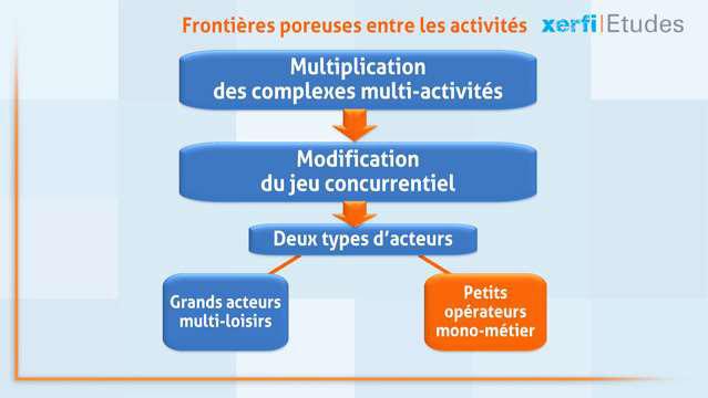 Alexandre-Boulegue-Les-sports-et-les-loisirs-indoor-5190