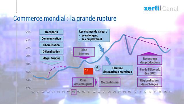 Alexandre-Mirlicourtois-AMI-25-ans-de-commerce-mondial-la-grande-rupture-7308.jpg