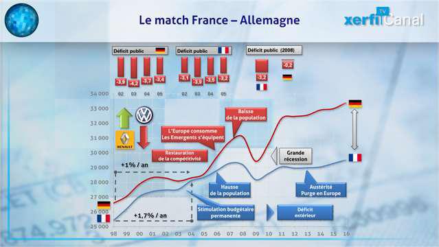 Alexandre-Mirlicourtois-AMI-France-Allemagne-comment-la-France-a-t-elle-ete-larguee--5620
