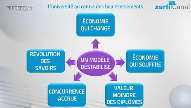 Aurelien-Duthoit-Cinq-modeles-d-universites-du-futur-2867