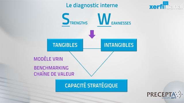 Aurelien-Duthoit-Comprendre-l-analyse-SWOT-3409