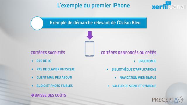 Aurelien-Duthoit-Comprendre-la-strategie-Ocean-bleu--3386