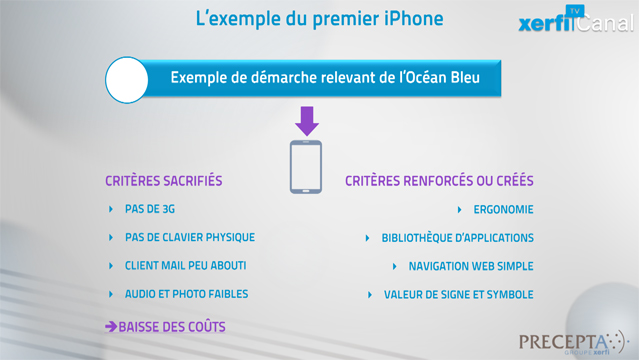 Aurelien-Duthoit-Comprendre-la-strategie-Ocean-bleu--3386.jpg