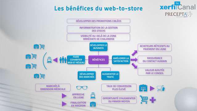 Aurelien-Duthoit-Distribution-le-web-to-store-3044
