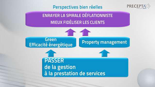 Aurelien-Duthoit-Immobilier-de-bureaux-les-nouveaux-enjeux-strategiques--2989