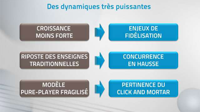 Aurelien-Duthoit-L-e-commerce-a-l-horizon-2020-2301