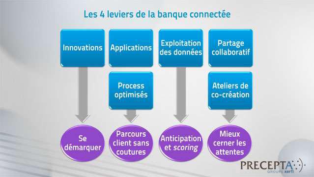 Aurelien-Duthoit-La-vente-en-ligne-de-produits-financiers--3093