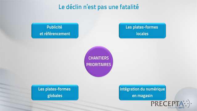 Aurelien-Duthoit-Le-commerce-independant-de-proximite-face-a-Internet-et-au-e-commerce-3638