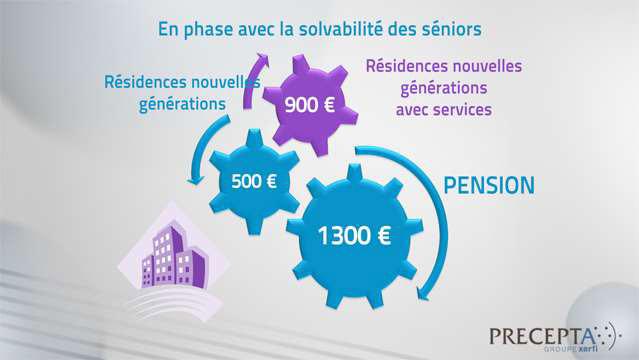 Aurelien-Duthoit-Les-residences-seniors-3307
