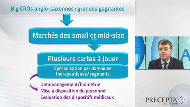 Aurelien-Duthoit-Les-societes-de-recherche-sous-contrat-(CROs)--3003