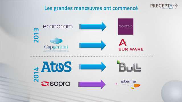 Aurelien-Duthoit-Les-strategies-dans-les-services-informatiques--2990