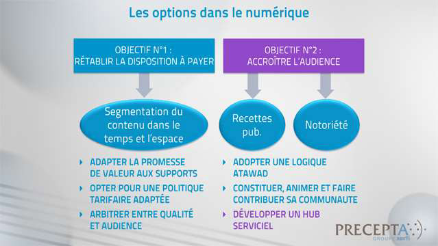 Aurelien-Duthoit-Les-strategies-digitales-des-marques-de-luxe-(Integralite)